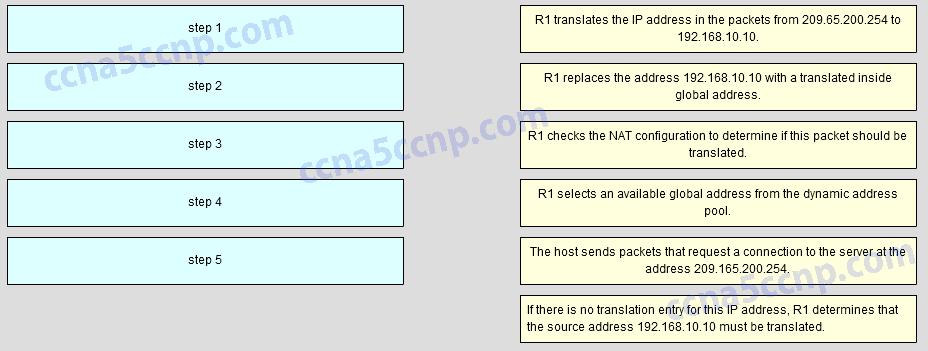 CCNA2 Chapter 11 v5.03 Question 001