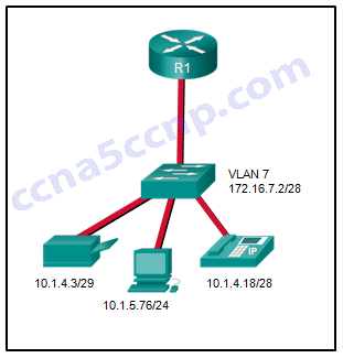 CCNA2 Chapter 5 v5.03 009