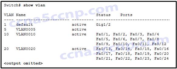CCNA2 Chapter 5 v5.03 001