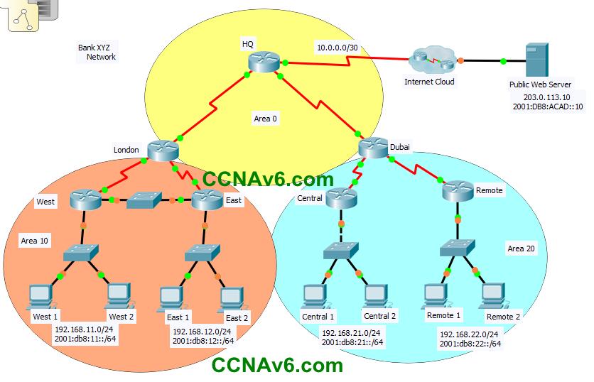 ScaN OSPF Practice Skills Assessment - PT - TYPE B