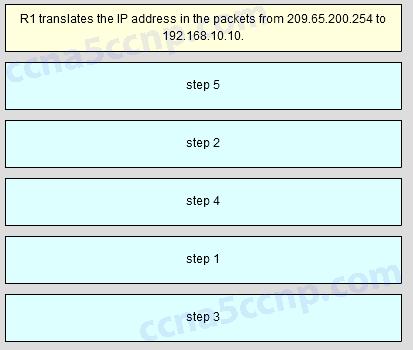 CCNA2 Chapter 11 v5.03 Answer 001