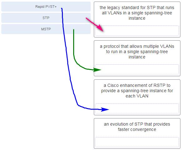 CCNA-2-v7-Modules 5 - 6 Redundant Networks Exam 08