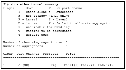 CCNA2 v7 SRWE – Modules 5 – 6 Redundant Networks Exam Answers 46